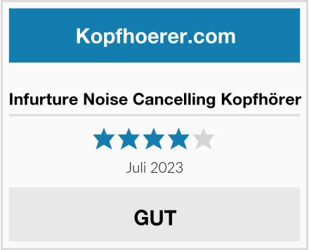 Infurture Noise Cancelling Kopfhörer Test
