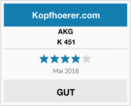 AKG K 451 Test